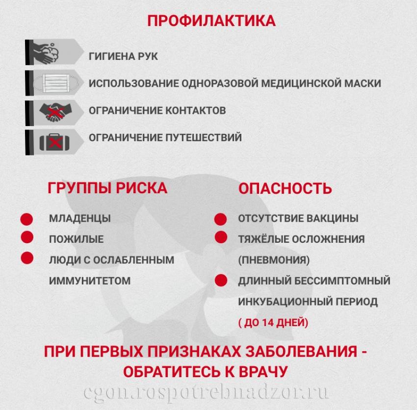 Рекомендации гражданам: профилактика коронавируса