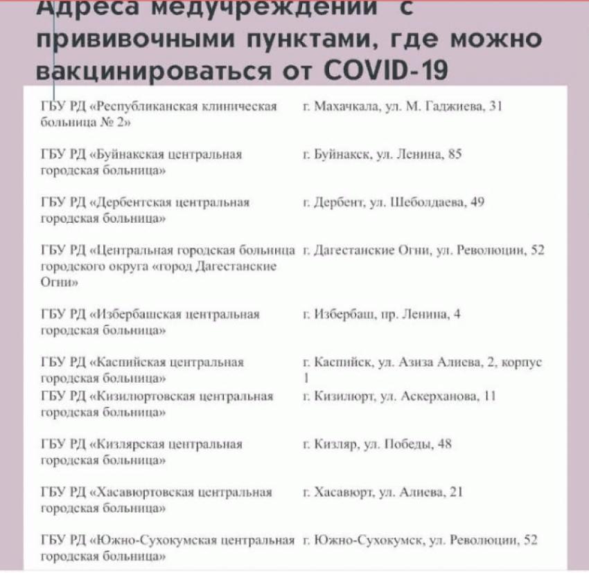 Где в Дагестане можно сделать прививку от COVID-19?