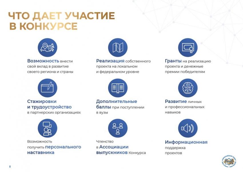 Стартует всероссийский конкурс молодежных авторских проектов «Моя страна – моя Россия»