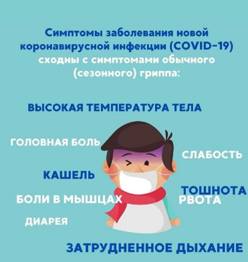 За сутки в Дагестане коронавирусом заразились 83 человека